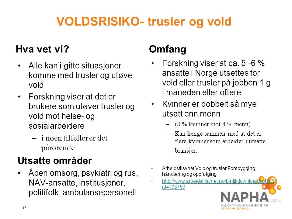 VOLDSRISIKO- trusler og vold