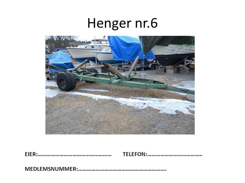 Henger nr.6 EIER:…………………………………………… TELEFON:………………………………..