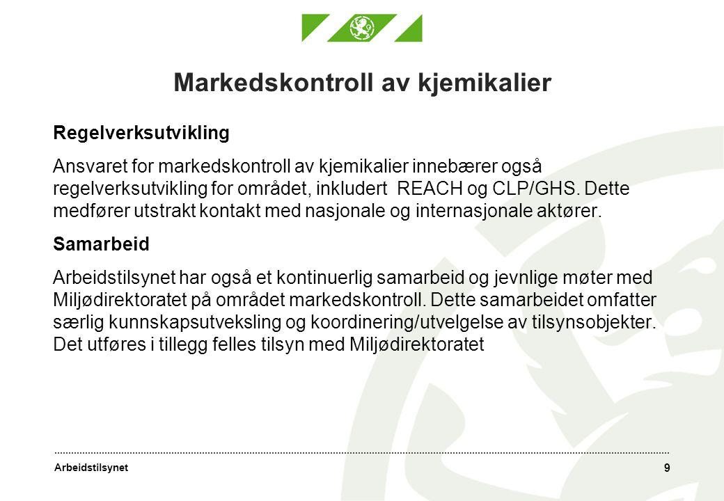 Markedskontroll av kjemikalier