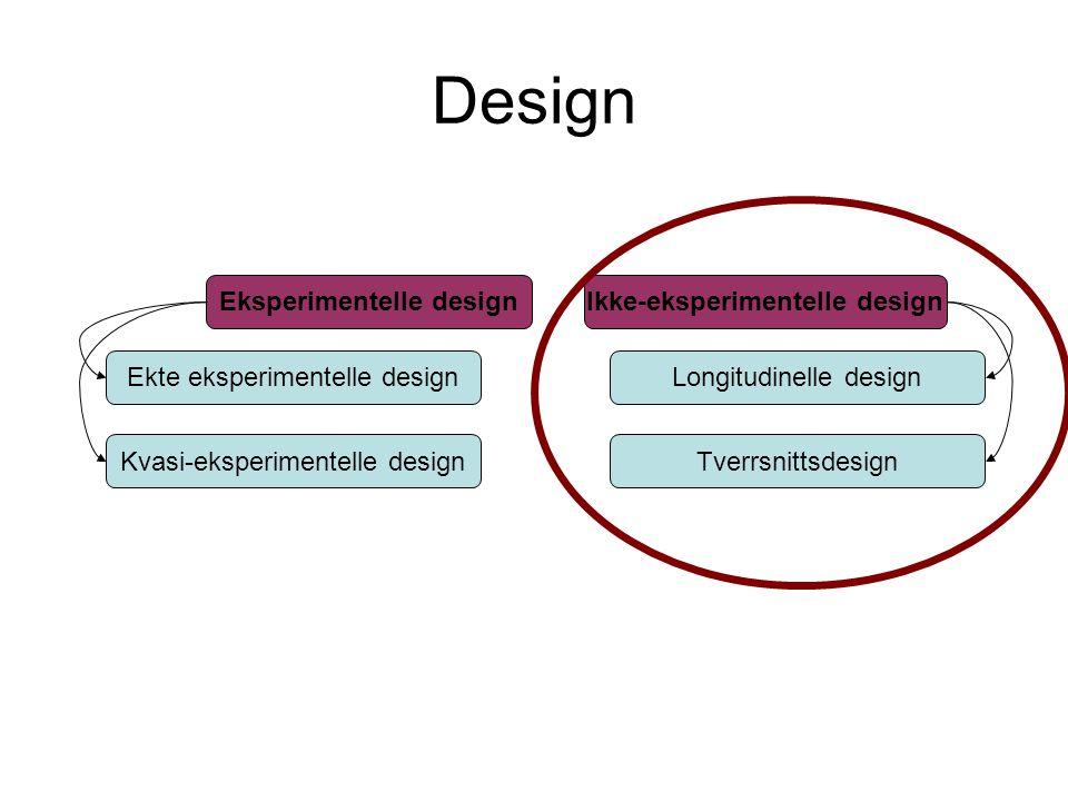 Eksperimentelle design Ikke-eksperimentelle design