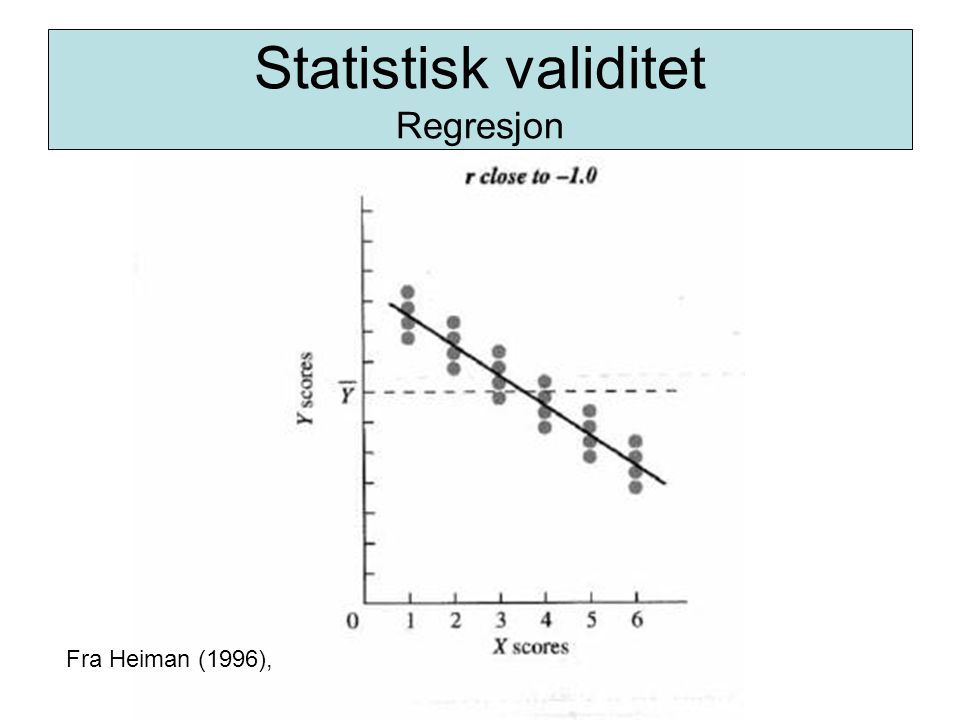 Statistisk validitet Regresjon