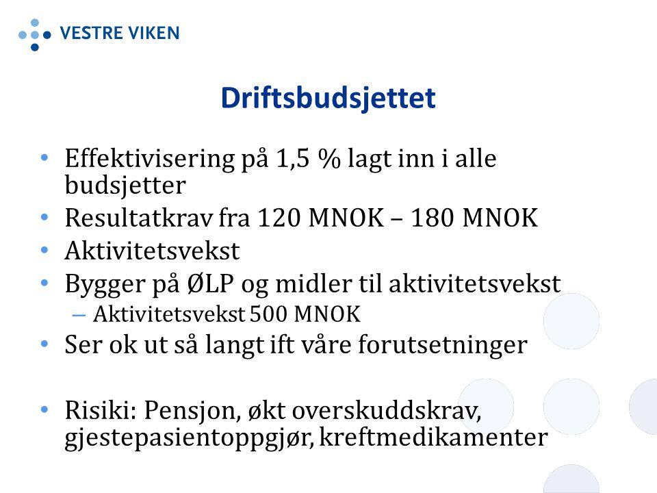 Driftsbudsjettet Effektivisering på 1,5 % lagt inn i alle budsjetter