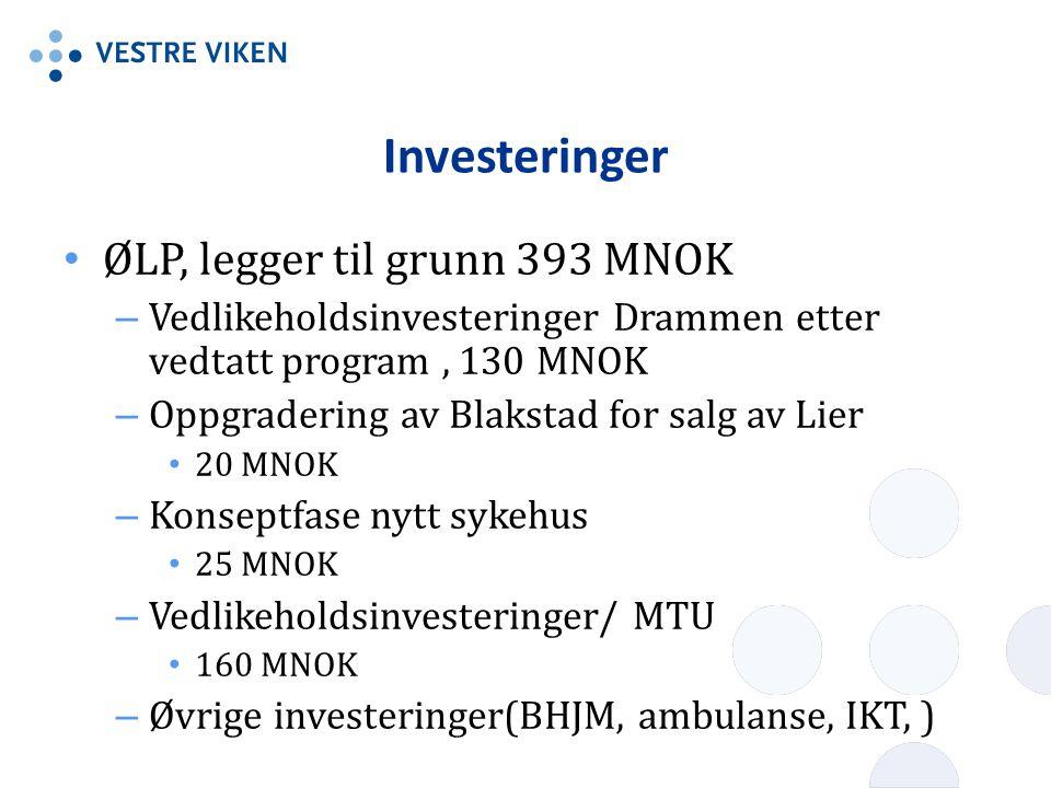 Investeringer ØLP, legger til grunn 393 MNOK