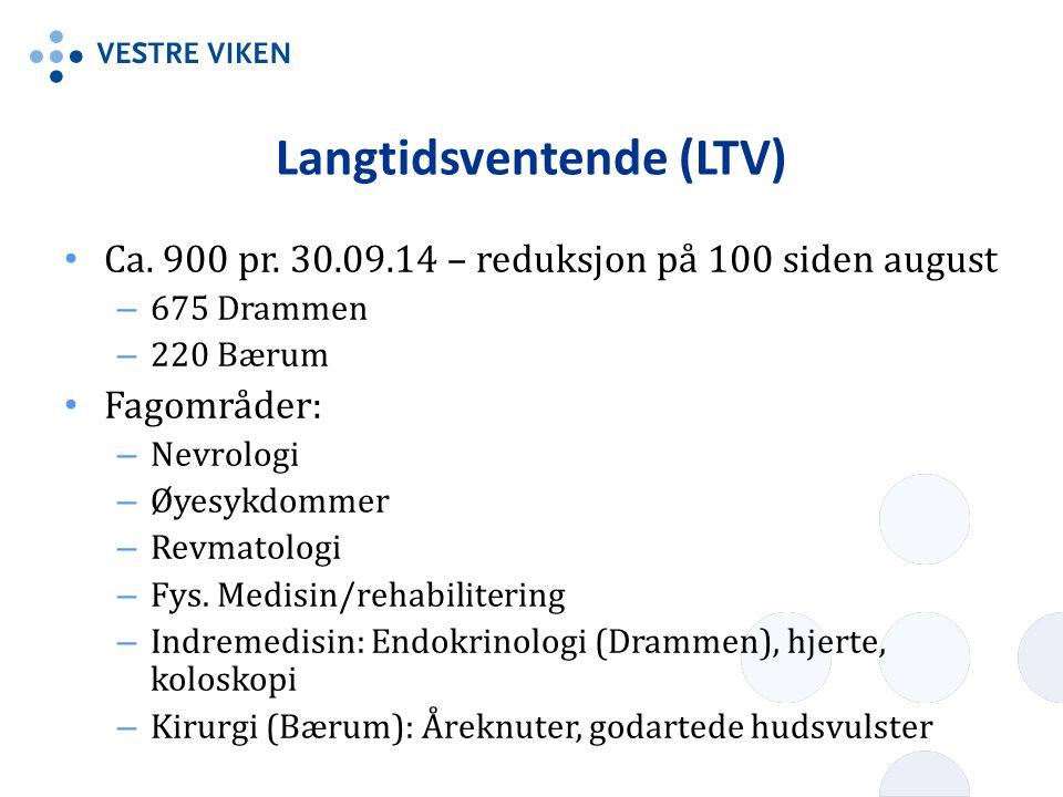 Langtidsventende (LTV)