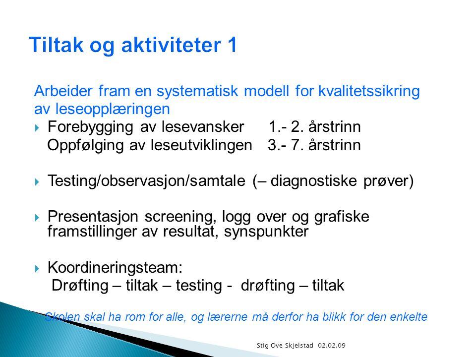 Tiltak og aktiviteter 1 Arbeider fram en systematisk modell for kvalitetssikring. av leseopplæringen.
