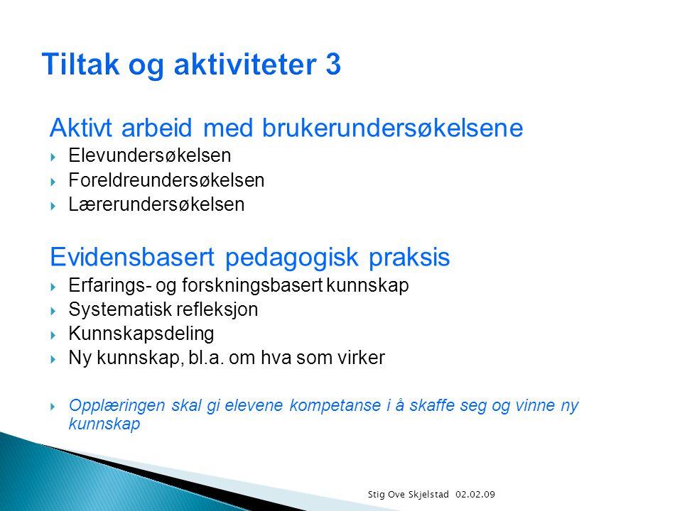 Tiltak og aktiviteter 3 Aktivt arbeid med brukerundersøkelsene