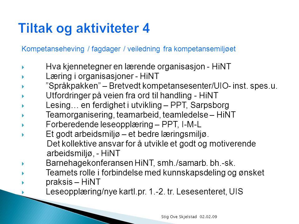 Tiltak og aktiviteter 4 Kompetanseheving / fagdager / veiledning fra kompetansemiljøet. Hva kjennetegner en lærende organisasjon - HiNT.