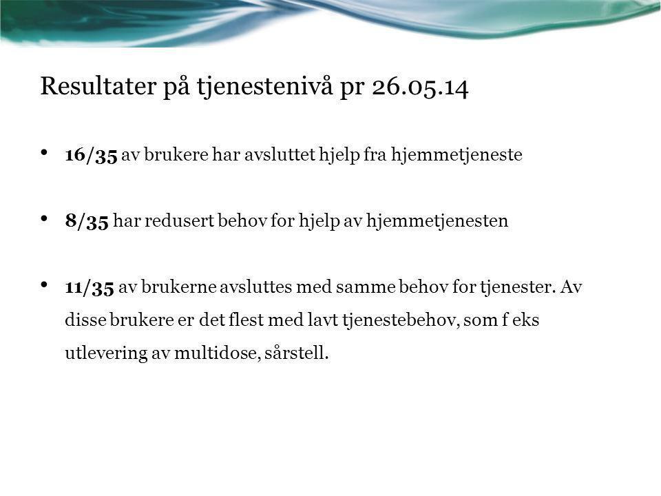 Resultater på tjenestenivå pr 26.05.14