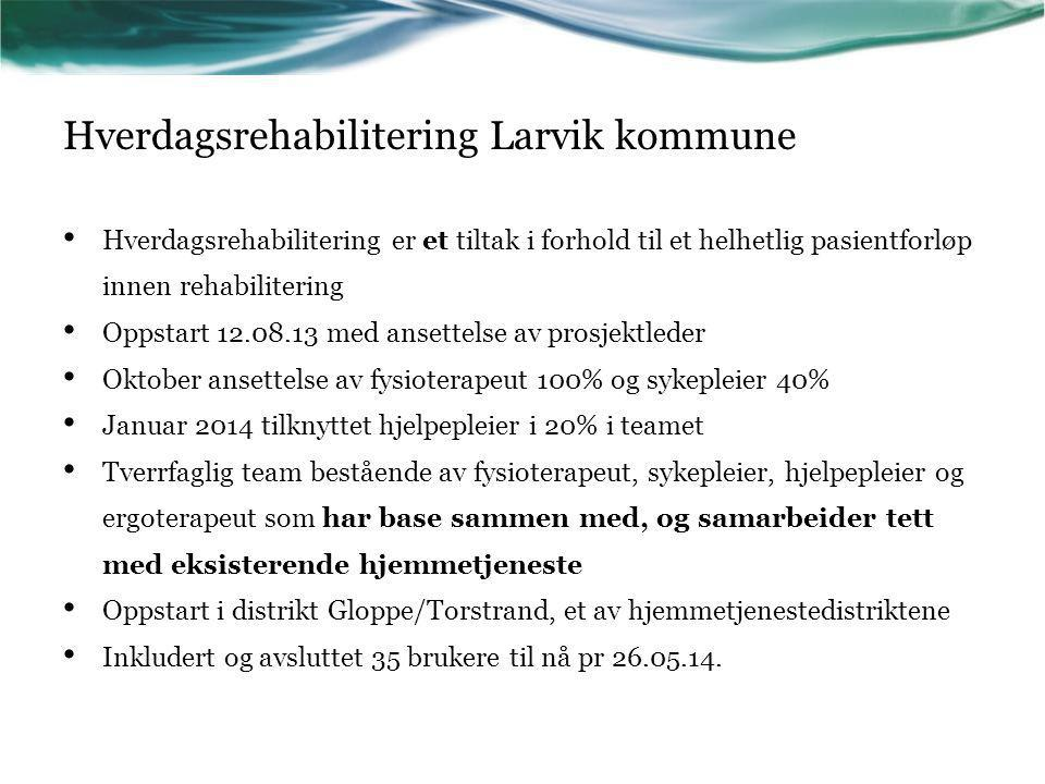 Hverdagsrehabilitering Larvik kommune