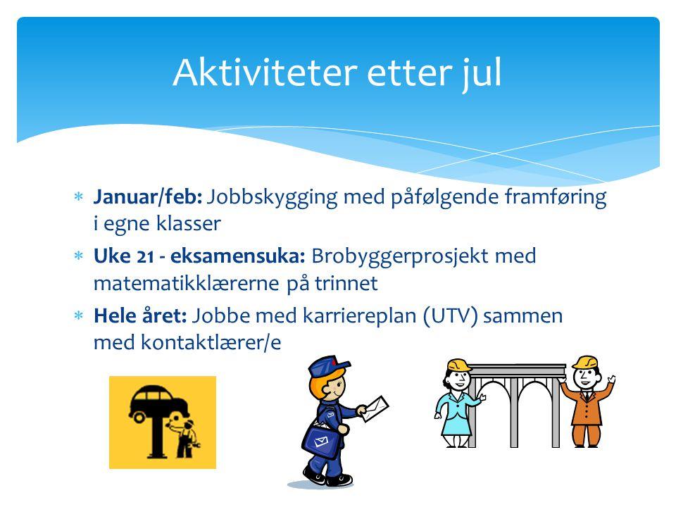 Aktiviteter etter jul Januar/feb: Jobbskygging med påfølgende framføring i egne klasser.