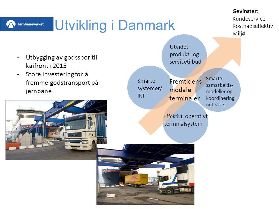 Utvikling i Danmark Utbygging av godsspor til kaifront i 2015
