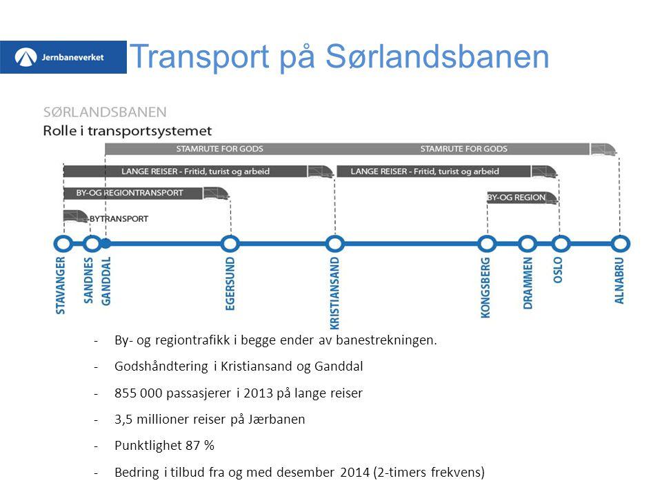 Transport på Sørlandsbanen