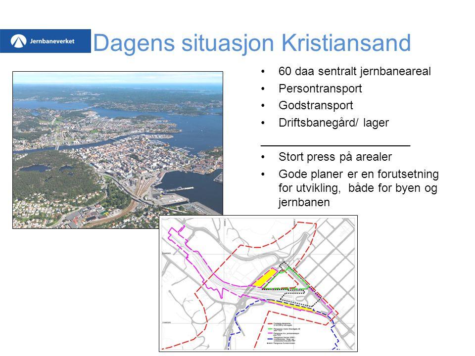 Dagens situasjon Kristiansand