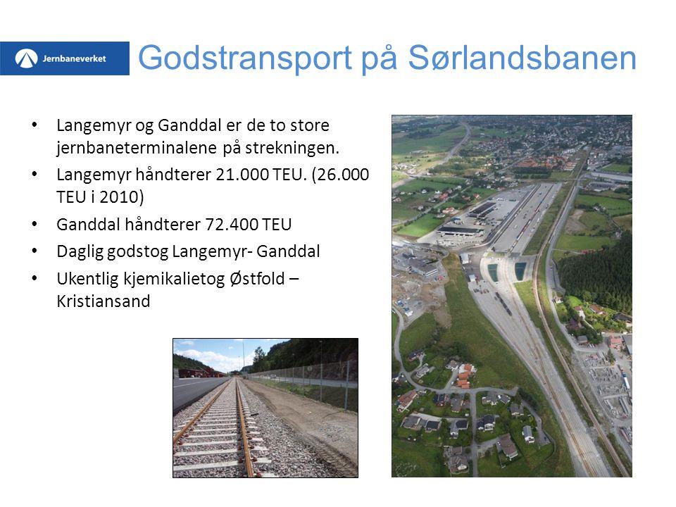 Godstransport på Sørlandsbanen