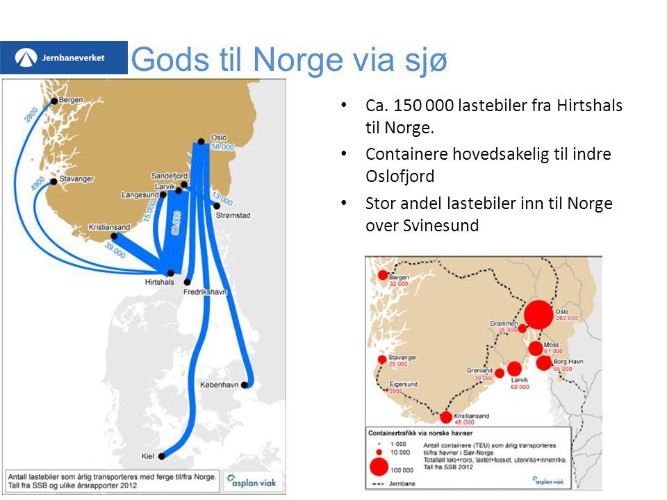 Gods til Norge via sjø Landsbasis