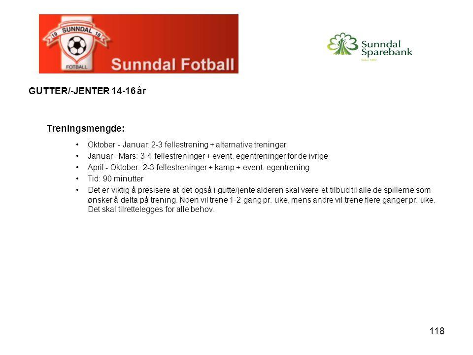 Treningsmengde: GUTTER/-JENTER 14-16 år