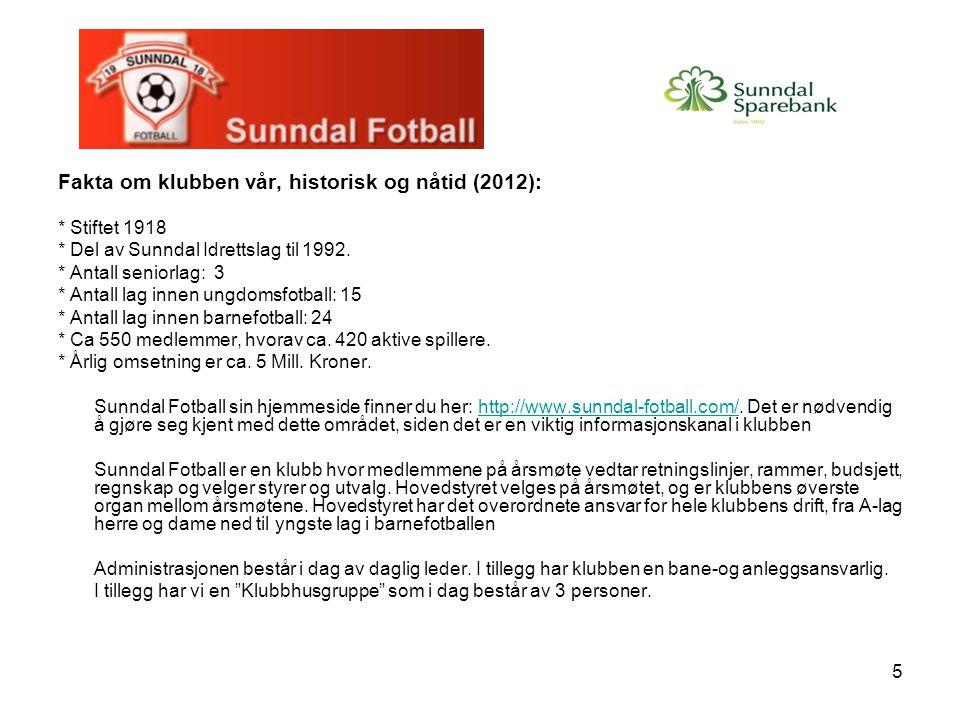 Fakta om klubben vår, historisk og nåtid (2012):