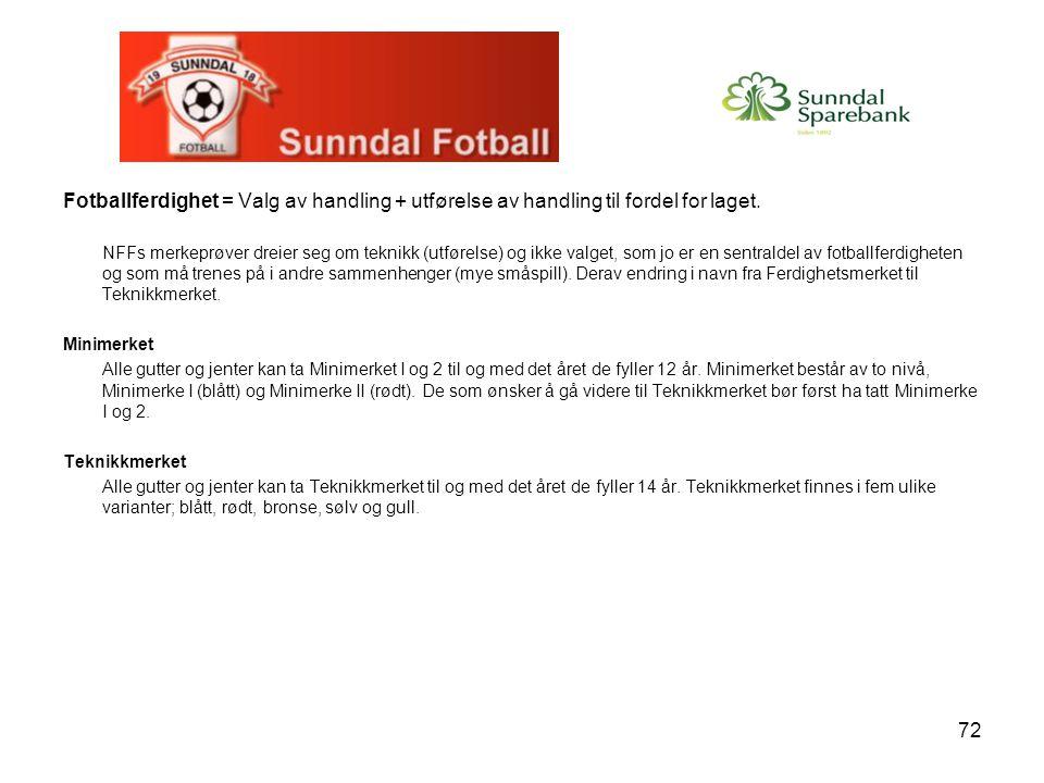 Fotballferdighet = Valg av handling + utførelse av handling til fordel for laget.