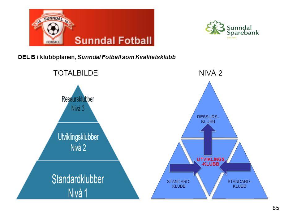 DEL B i klubbplanen, Sunndal Fotball som Kvalitetsklubb