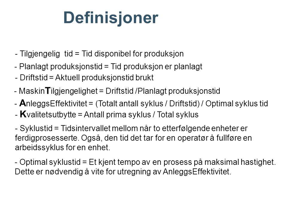 Definisjoner - Tilgjengelig tid = Tid disponibel for produksjon
