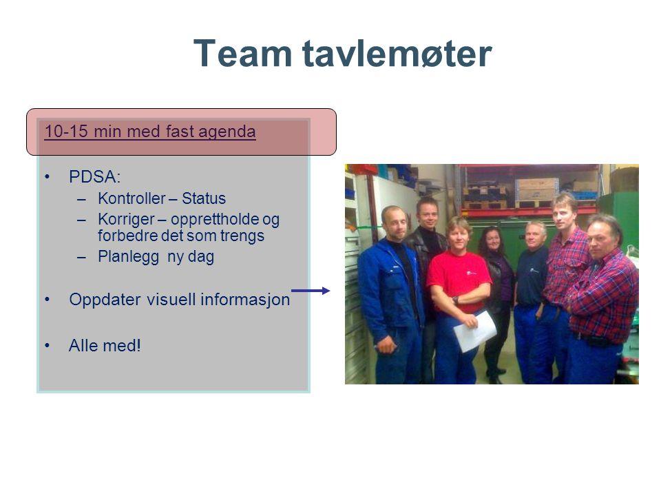 Team tavlemøter 10-15 min med fast agenda PDSA: