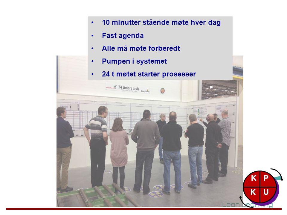 10 minutter stående møte hver dag
