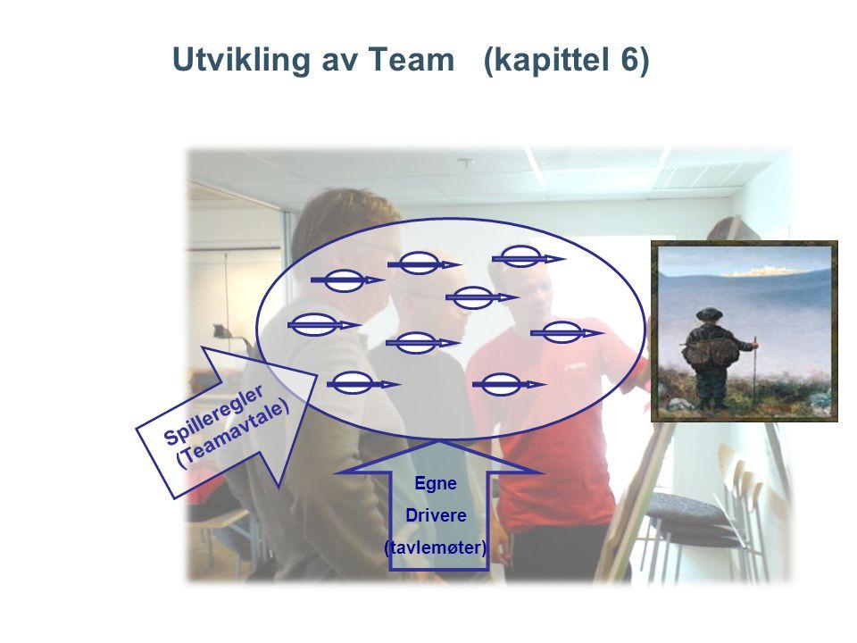 Utvikling av Team (kapittel 6)