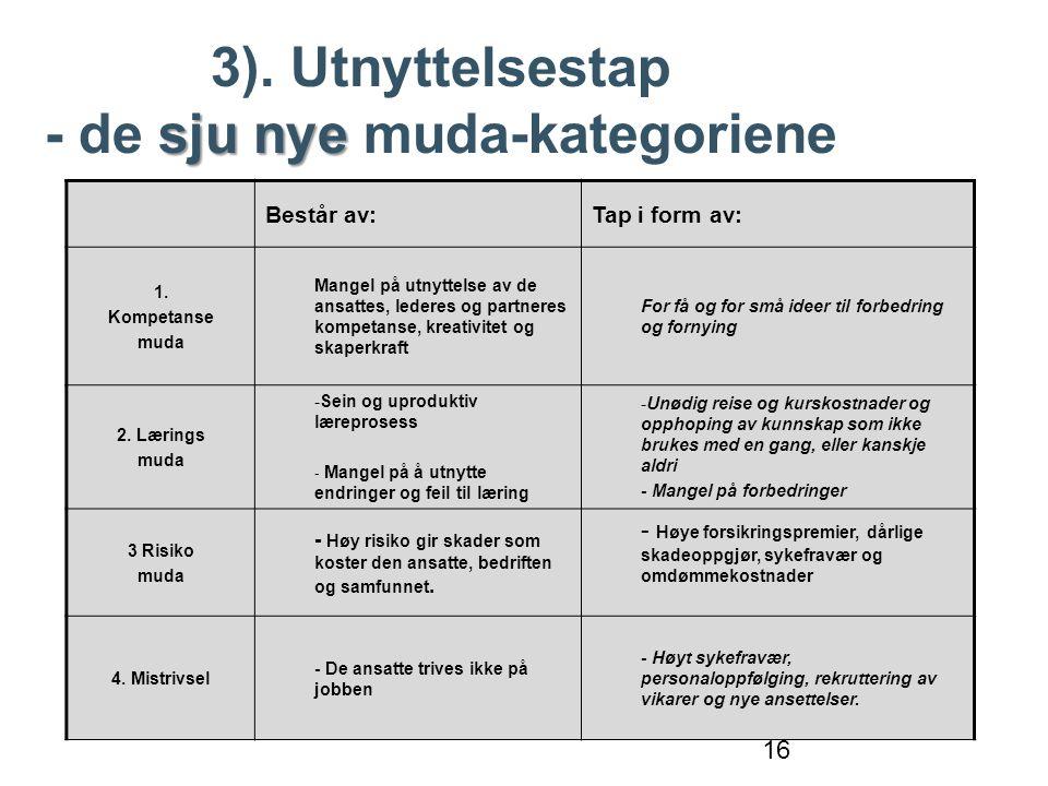 3) Utnyttelsestap Som fører til: Tap i form av: 5. Leveranse-