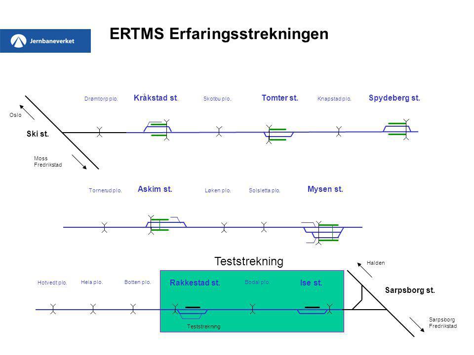 ERTMS Erfaringsstrekningen