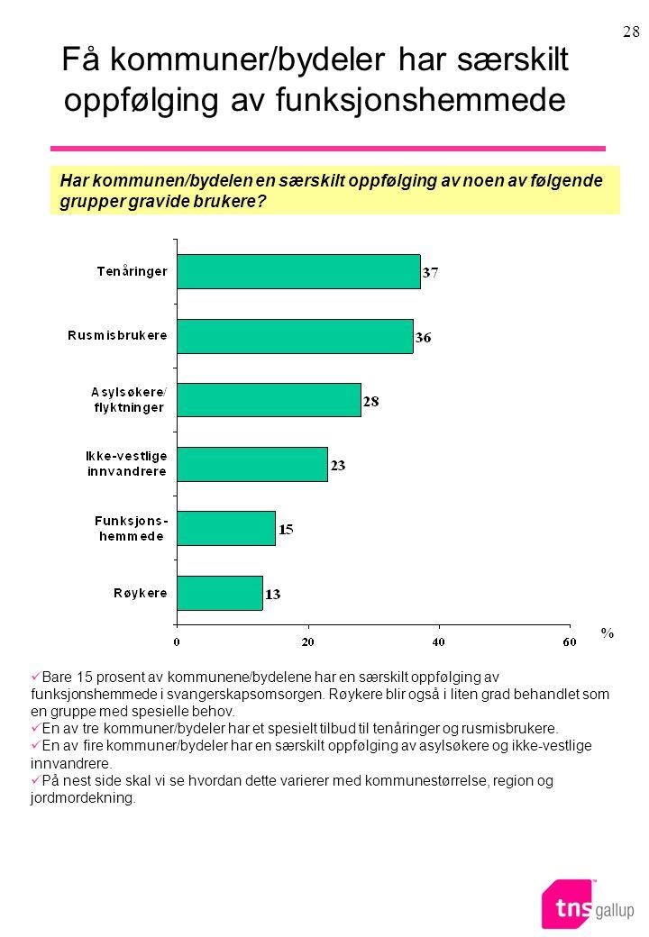 Få kommuner/bydeler har særskilt oppfølging av funksjonshemmede