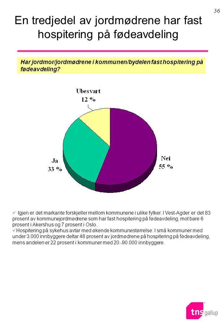 En tredjedel av jordmødrene har fast hospitering på fødeavdeling