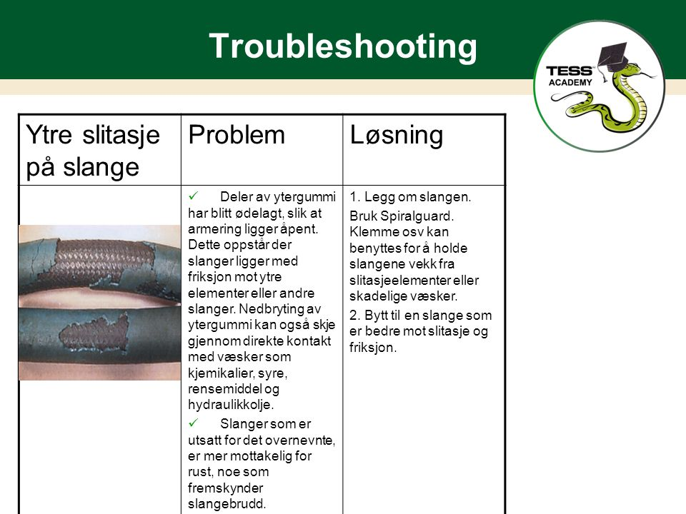 Troubleshooting Ytre slitasje på slange Problem Løsning