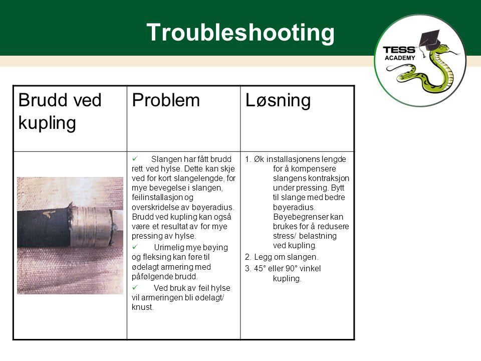 Troubleshooting Brudd ved kupling Problem Løsning