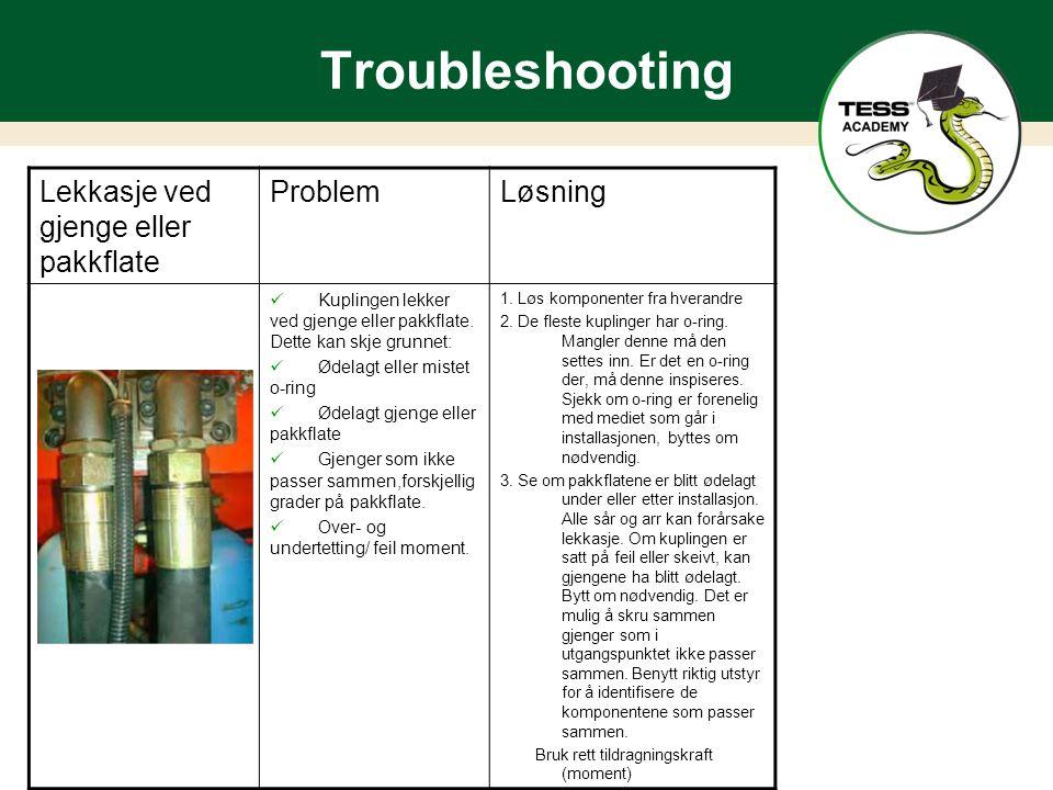Troubleshooting Lekkasje ved gjenge eller pakkflate Problem Løsning