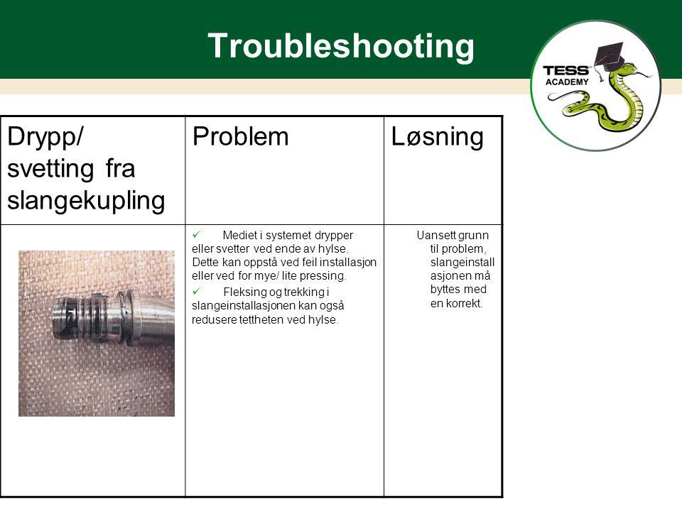 Troubleshooting Drypp/ svetting fra slangekupling Problem Løsning