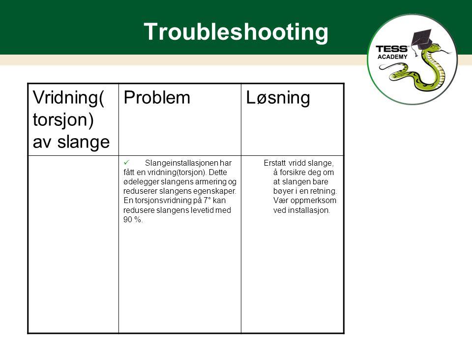 Troubleshooting Vridning( torsjon) av slange Problem Løsning
