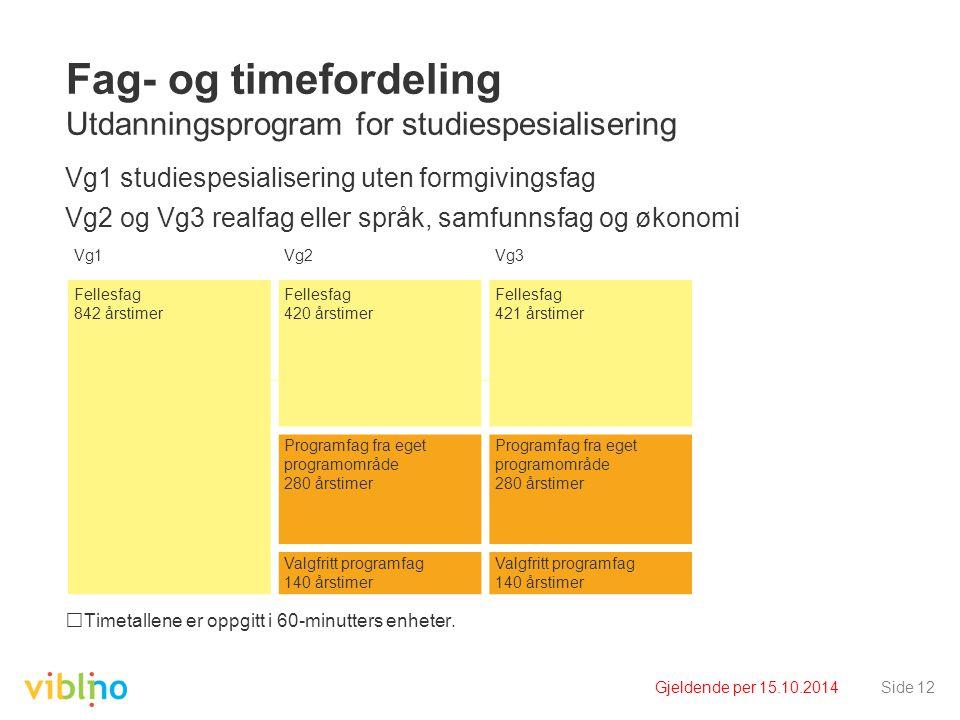 Fag- og timefordeling Utdanningsprogram for studiespesialisering