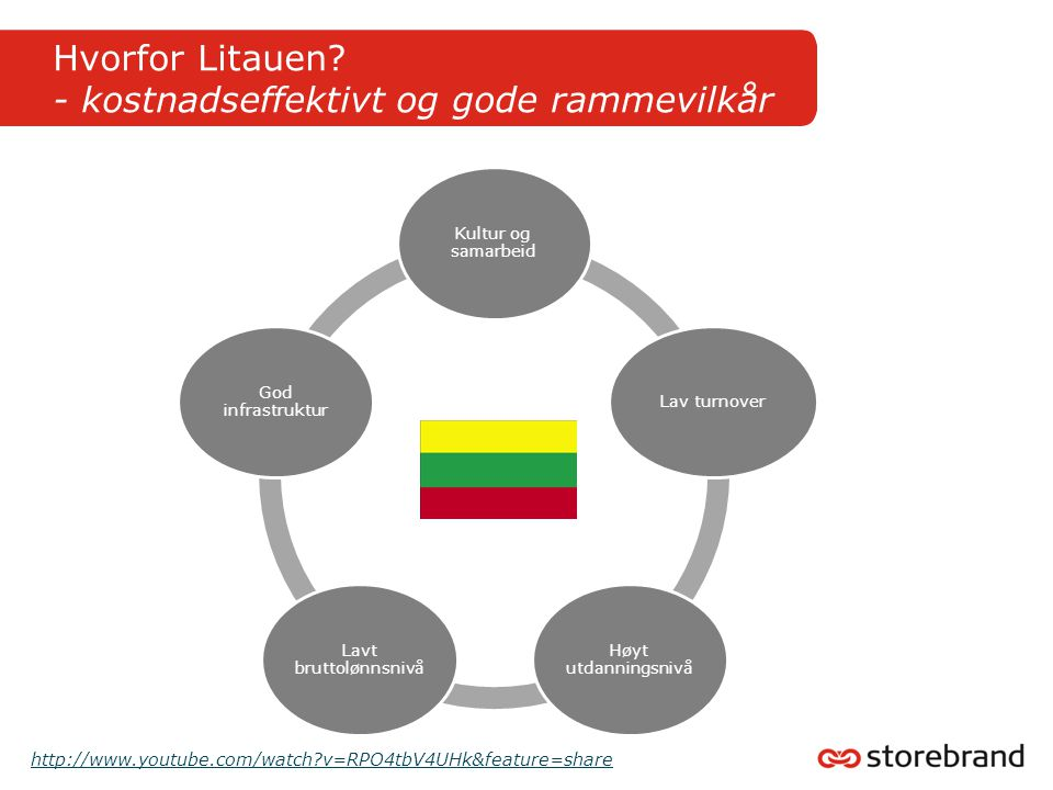 Hvorfor Litauen - kostnadseffektivt og gode rammevilkår