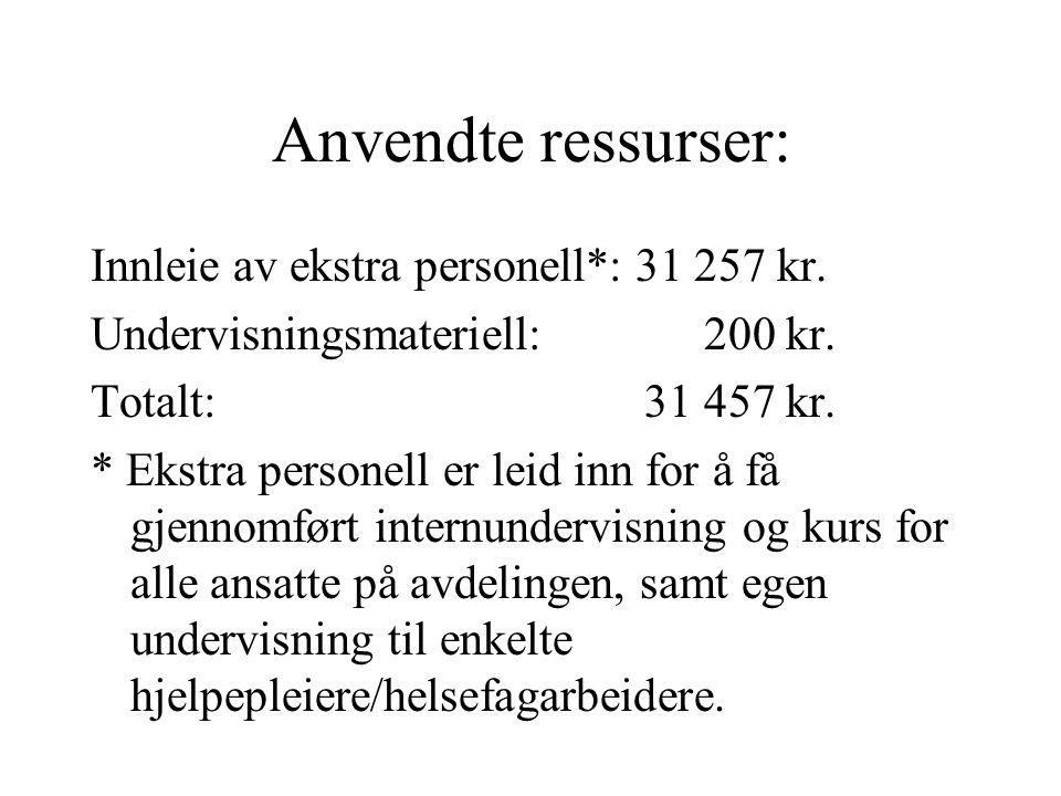 Anvendte ressurser: Innleie av ekstra personell*: 31 257 kr.