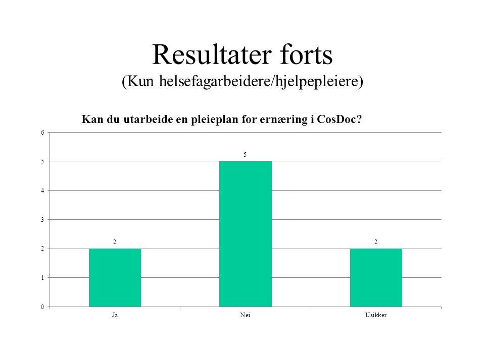Resultater forts (Kun helsefagarbeidere/hjelpepleiere)