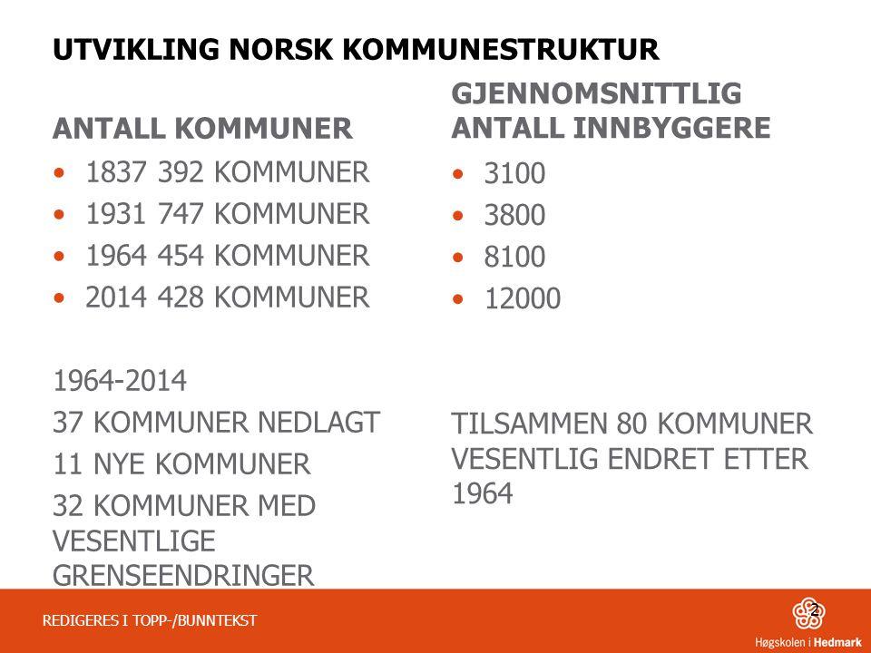 UTVIKLING NORSK KOMMUNESTRUKTUR
