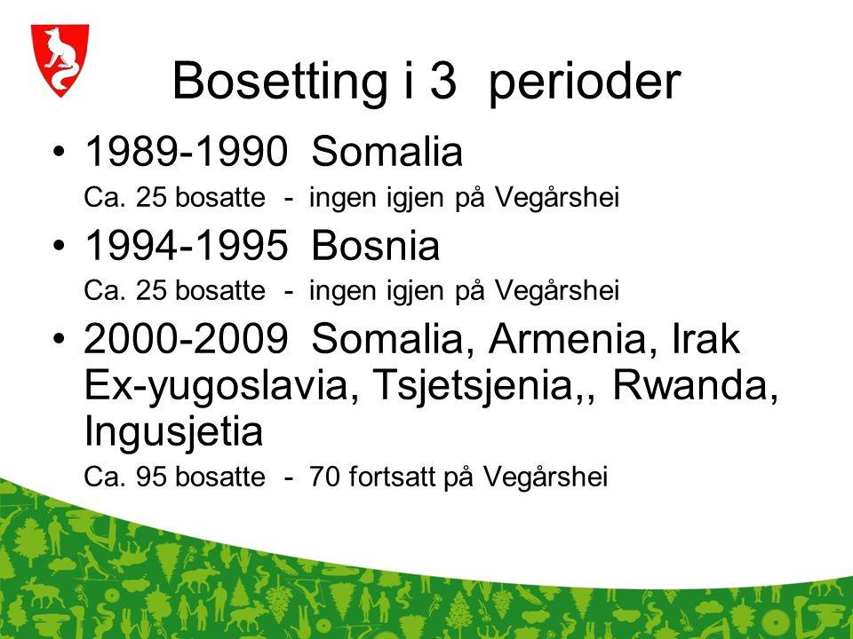 Bosetting i 3 perioder 1989-1990 Somalia 1994-1995 Bosnia