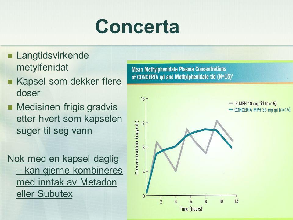 Concerta Langtidsvirkende metylfenidat Kapsel som dekker flere doser