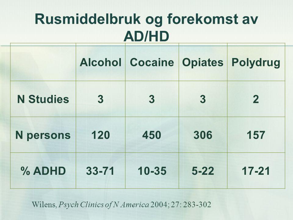 Rusmiddelbruk og forekomst av AD/HD