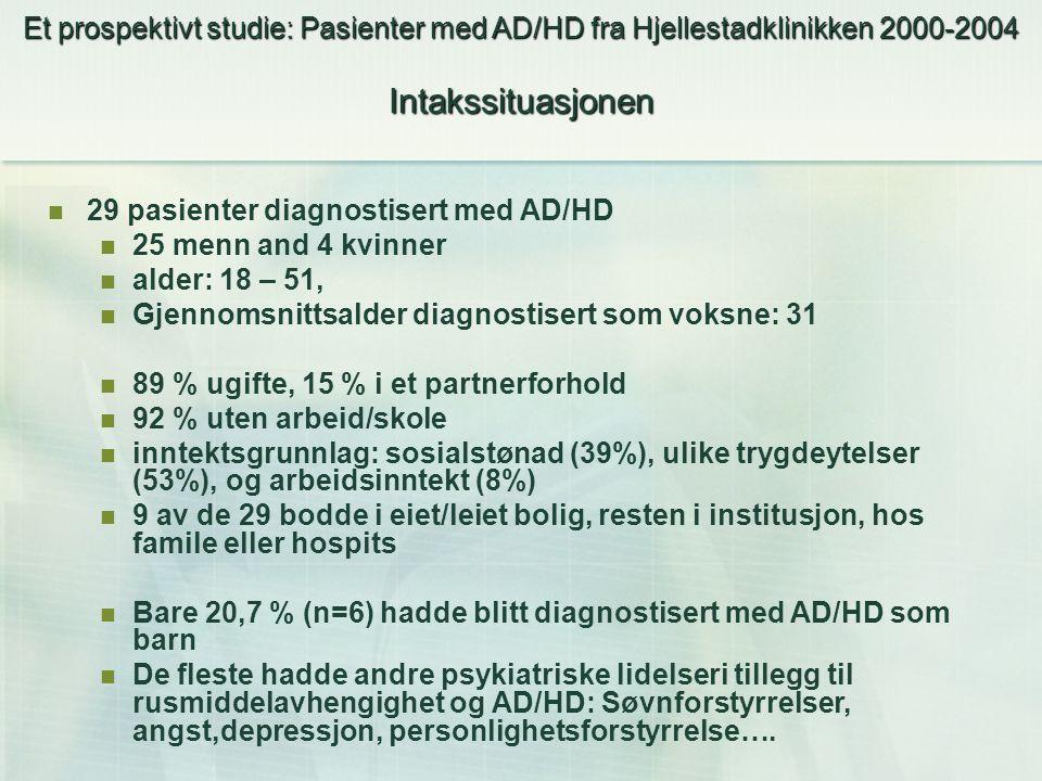 Et prospektivt studie: Pasienter med AD/HD fra Hjellestadklinikken 2000-2004 Intakssituasjonen