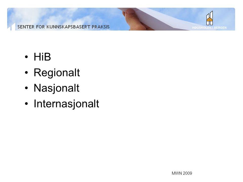 HiB Regionalt Nasjonalt Internasjonalt