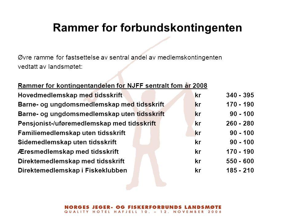 Rammer for forbundskontingenten