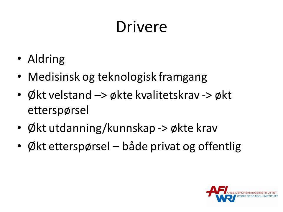 Drivere Aldring Medisinsk og teknologisk framgang