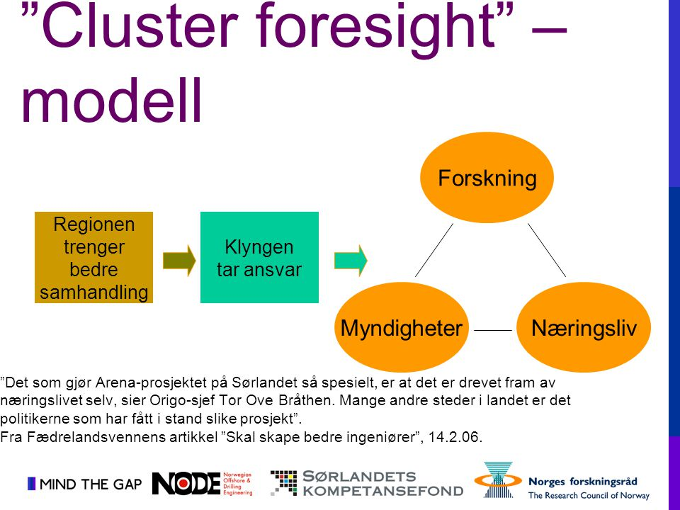 Cluster foresight – modell