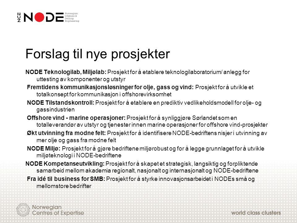 Forslag til nye prosjekter